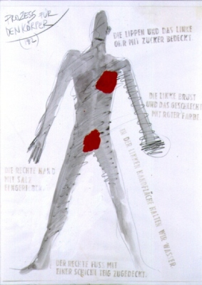 Process for the body