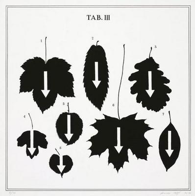 Visual Aids, TAB. III