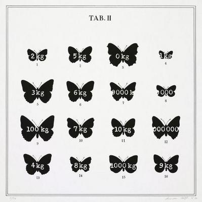 Visual Aids, TAB. II